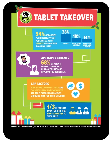 Tablet Infographic - FINAL_1